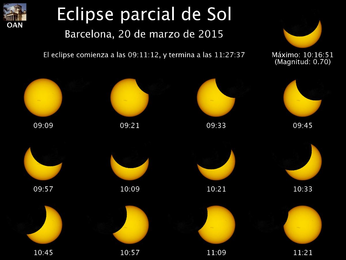 solarEclipse Barcelona 2015-03-20