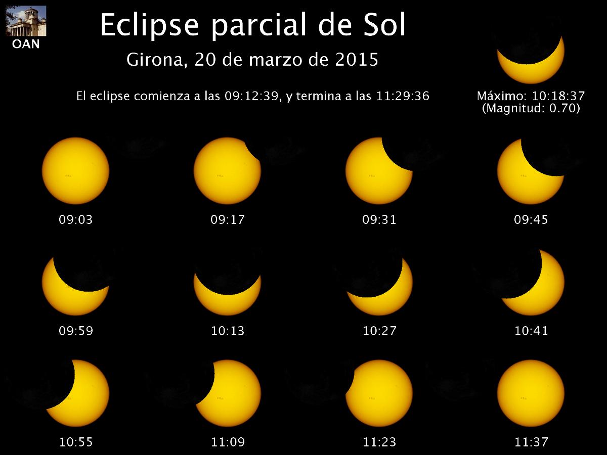 solarEclipse Girona 2015-03-20